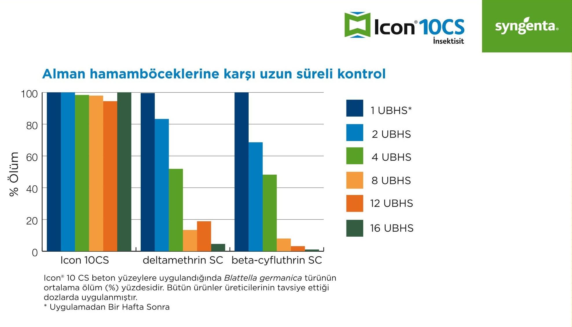 icon_10cs_9